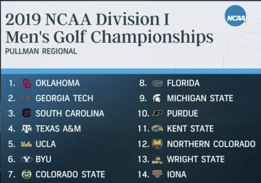 Men's golf receives bid to compete in NCAA Golf Championship